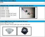 Driver HPL & Lensa HPL